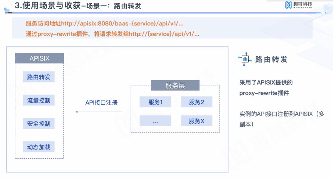Apache APISIX Proxy-rewrite 路由转发
